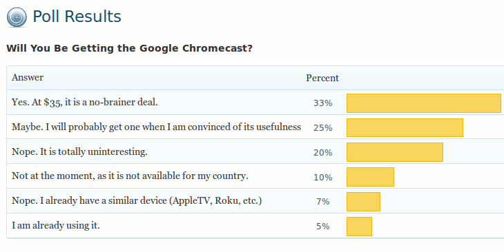 poll-result-chromecast