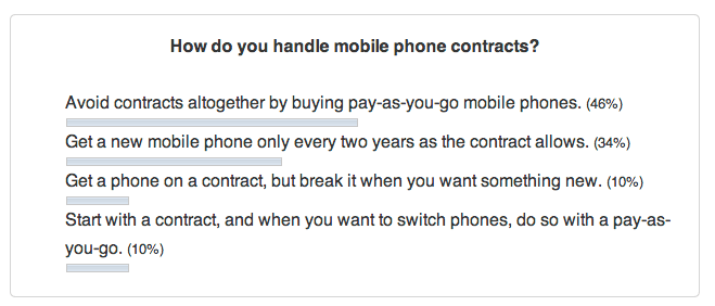poll-result-phone-contract