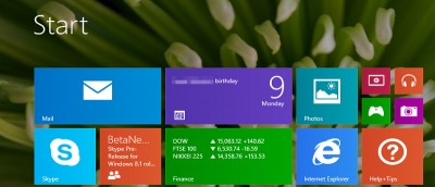 What You Get with the Windows 8.1 Start Button