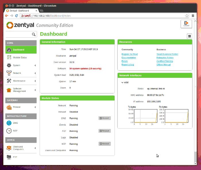 Zentyal-Dashboard