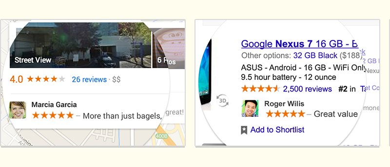 How Do You Feel About the Google Shared Endorsements Policy? [Poll]