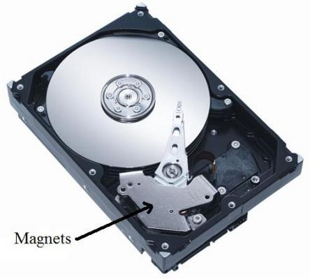 hibernate performance - hard drive magnet