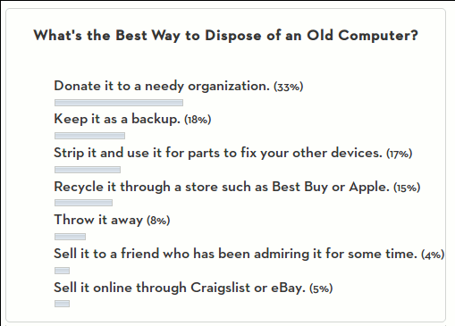 poll-result-old-computer-disposal