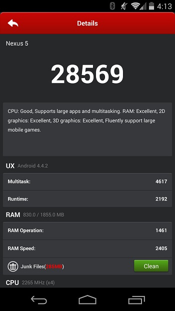 Android Benchmarks-Details