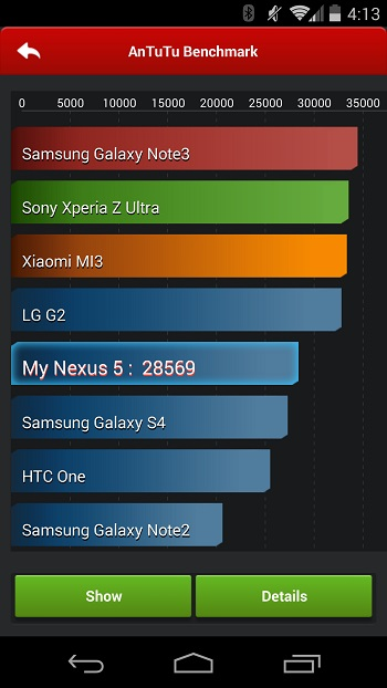 Android Benchmarks-Ranking