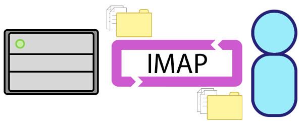 outlookimap-imap