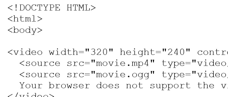 How to Manipulate HTML and XML Files from the Command Line
