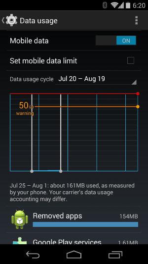 ReduceDataUsage-Android