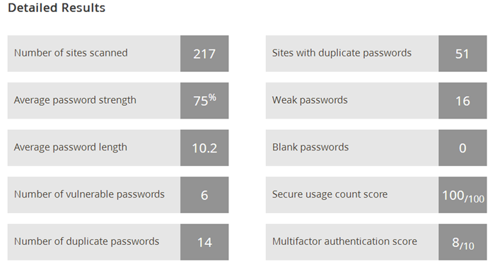 lastpass-security-audit-detailed-results
