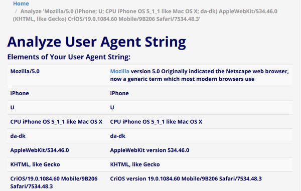 UserAgent-Switcher-MyUA1