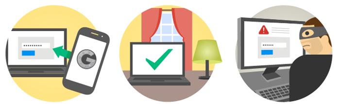 internet-safety-two-step-verification