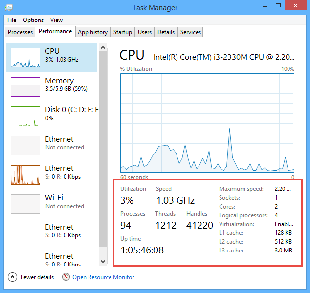 windows-8-task-manager-performance-stats