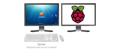 Share Your Mouse and Keyboard Between Windows and a Raspberry Pi Using Synergy