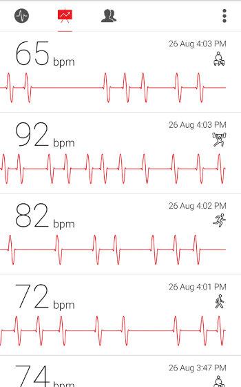 BeActiveApps-Cardiograph