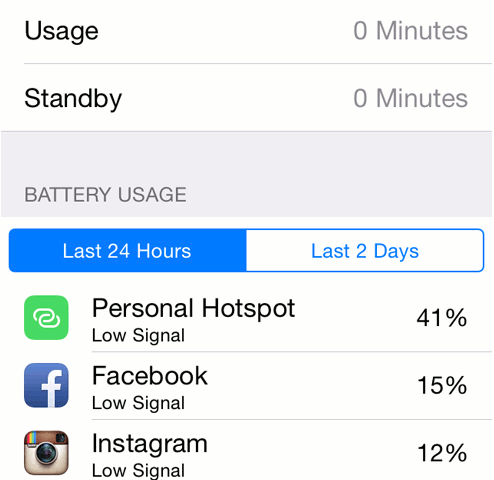 ios8tips-batteryusage