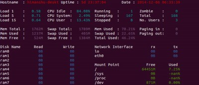Saidar Is a Curses-based, Easy-to-use System Monitoring Tool for Linux