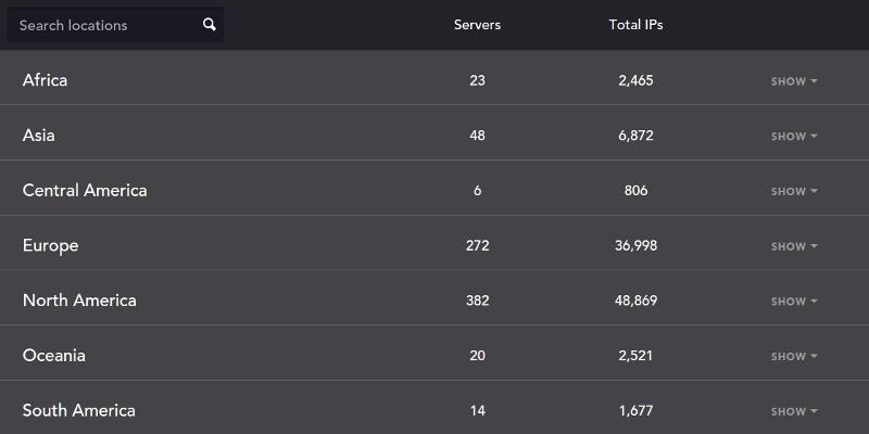 HideMyAss VPN Servers