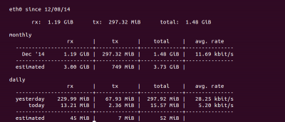 Use VnStat to Monitor Network Traffic from Linux Command Line