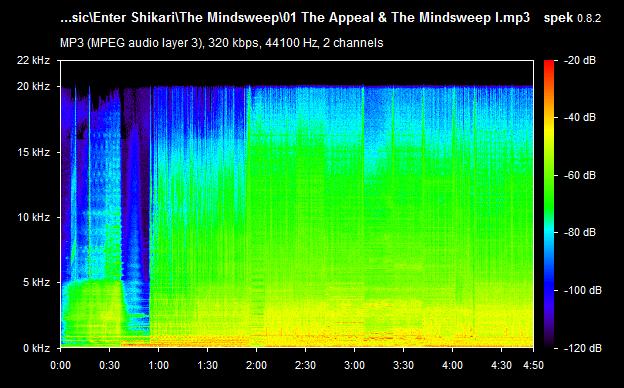 Bitr-320kbps-Audio