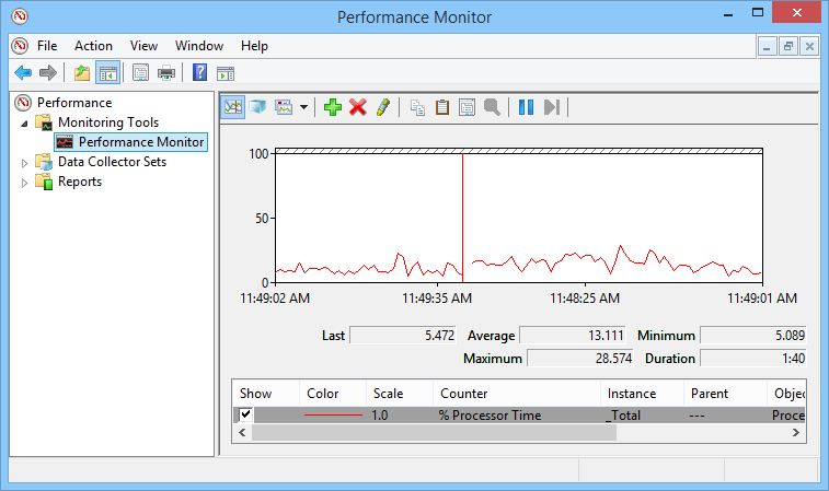 run-commands-performance-monitor