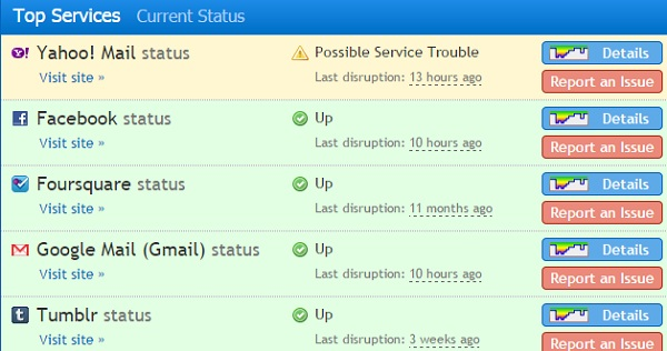 serveroutages-downrightnow