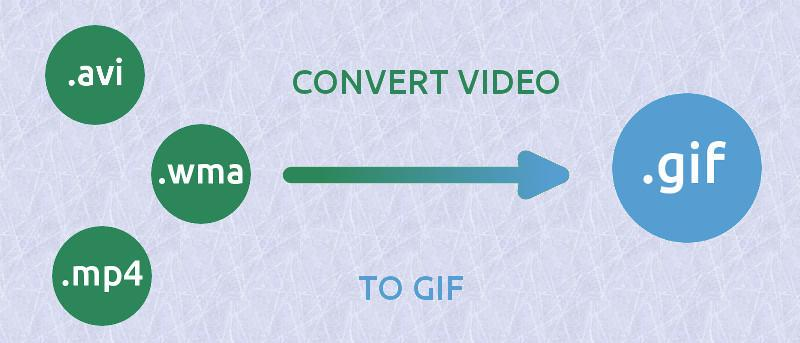 Create Animated GIFs from Videos on Linux