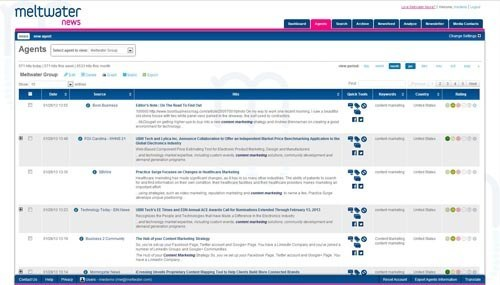 Meltwater - Media Intelligence Platform
