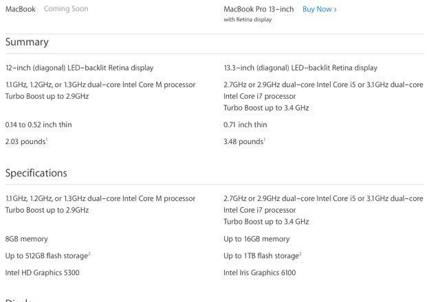 12-inch Macbook versus MacBook Pro 2015: Specs