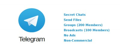 What You Need to Know About the Telegram Messenger