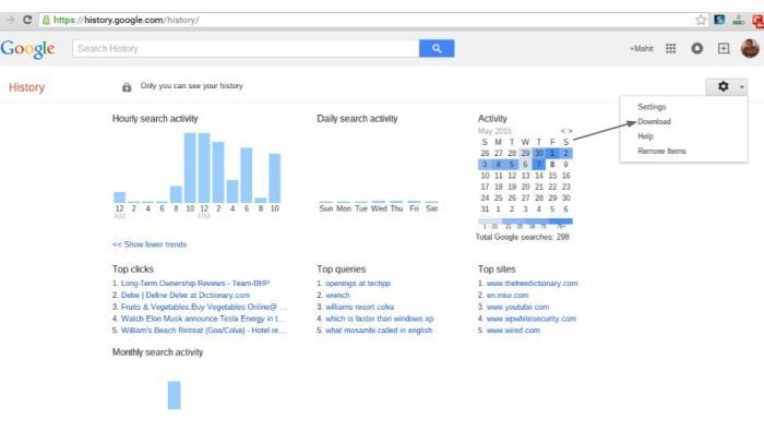 Google Search history - hourly and daily activity.