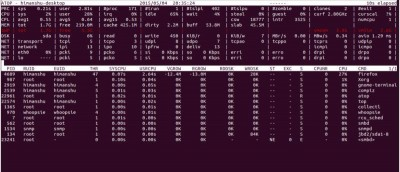 How to Perform Load Monitoring in Linux Using atop