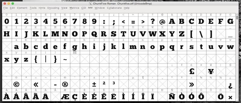 Making Fonts on the Mac