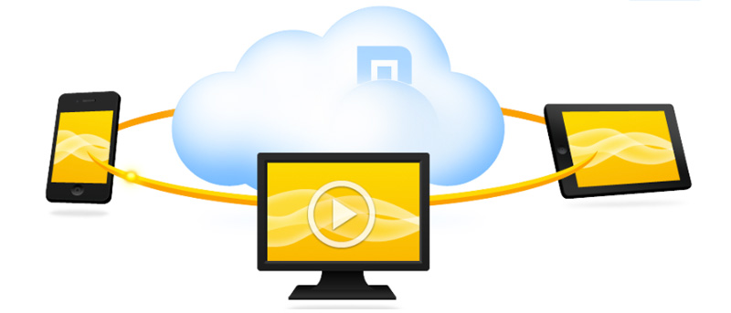 Easily Push Content to Another Device with Maxthon's Cloud Browser
