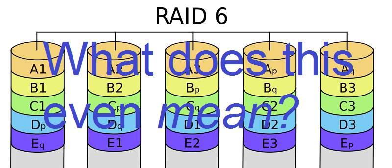 MTE Explains: What is RAID?