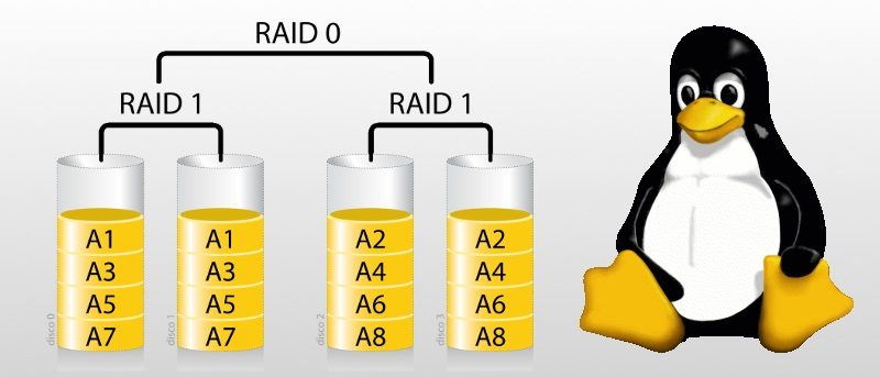 How to Set Up RAID in Linux