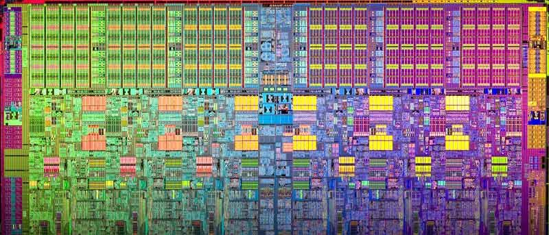 CPUs: Core Count vs  Clock Speed, Which Is Better? - Make
