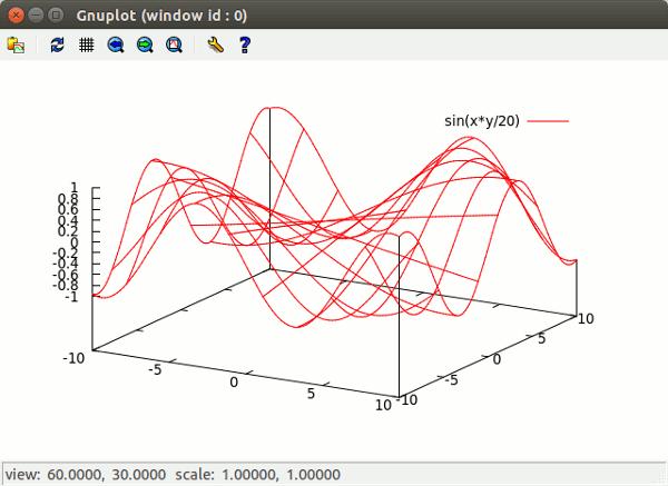 learnmath-gnuplot-plot3