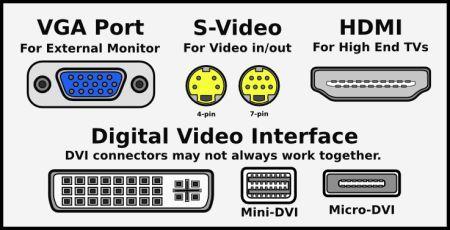 buyingamonitor-videoports3
