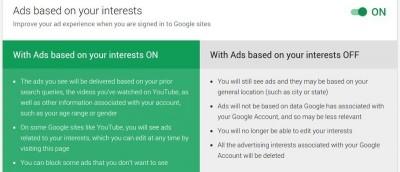 Do You Prefer Personalized Ads?