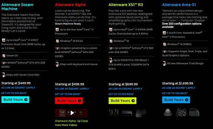 againstprebuilt-alienware