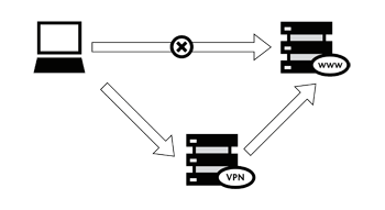 Betternet -mte- How-vpns-work
