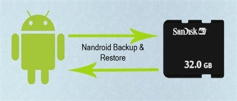 Nandroid Backup: What is it and How to Create One