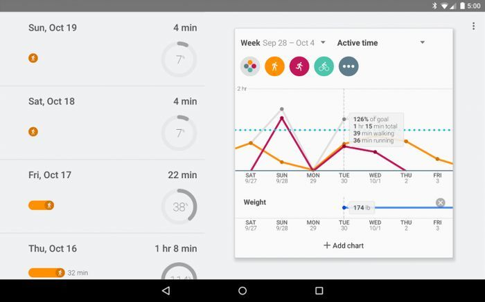 Take-Full-Advantage of-Your-Google-Account-Google-Fit