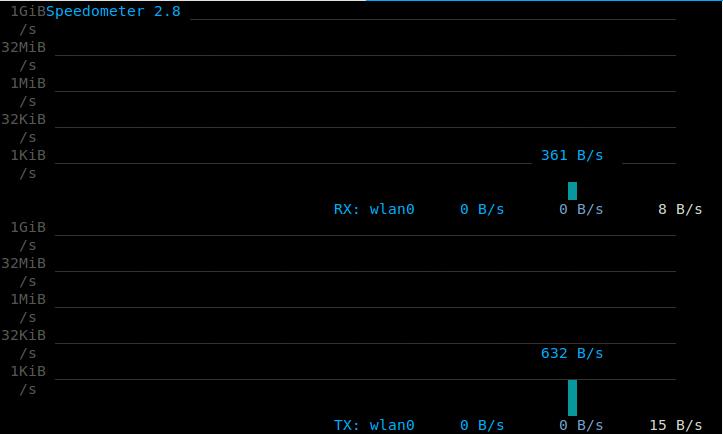 Ubuntu_speedometer_output