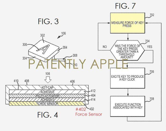 apple patent possibilities - 3dkeyboard