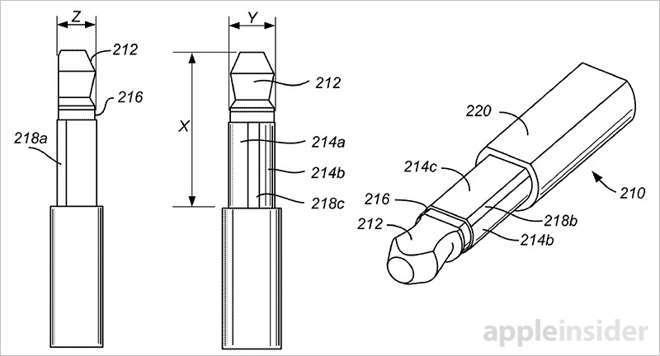apple patent possibilities - headphone jack