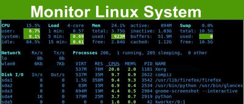 How to Use Glances to Monitor System On Ubuntu
