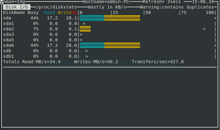 nmon_disk_output