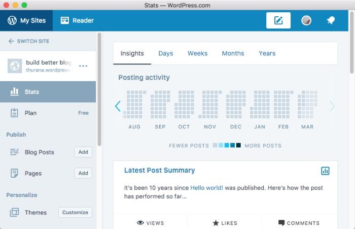 Wordpress Desktop -mte- my sites