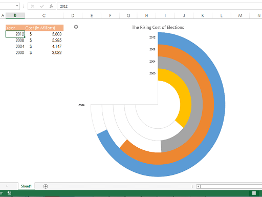 excel-addins-radial-bar-chart